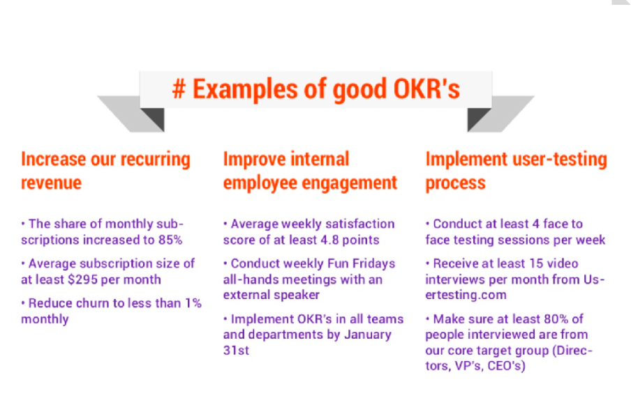 OKR - Objectives and Key Results Methodology, used by Google, LinkedIn and others